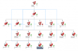NiCE Veritas Cluster MP Diagram View