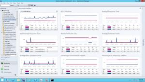 IMBi MP iSeries Custom Monitoring
